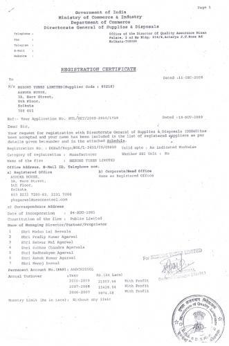 Nezone DGS & D Registration Certificate