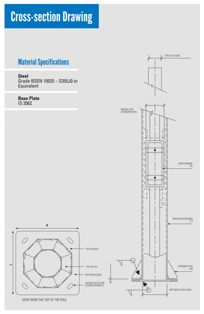 Cross Section Drawing